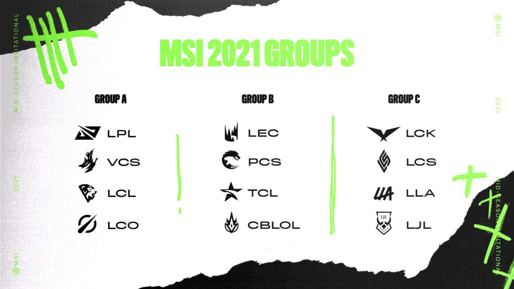 MSI group draw. Image courtesy of https://lolesports.com/article/msi-2021-group-draw-and-prize-updates/bltf3aff06c2db95be5