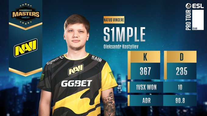 S1mple performance at DreamHack Masters Spring stats page
