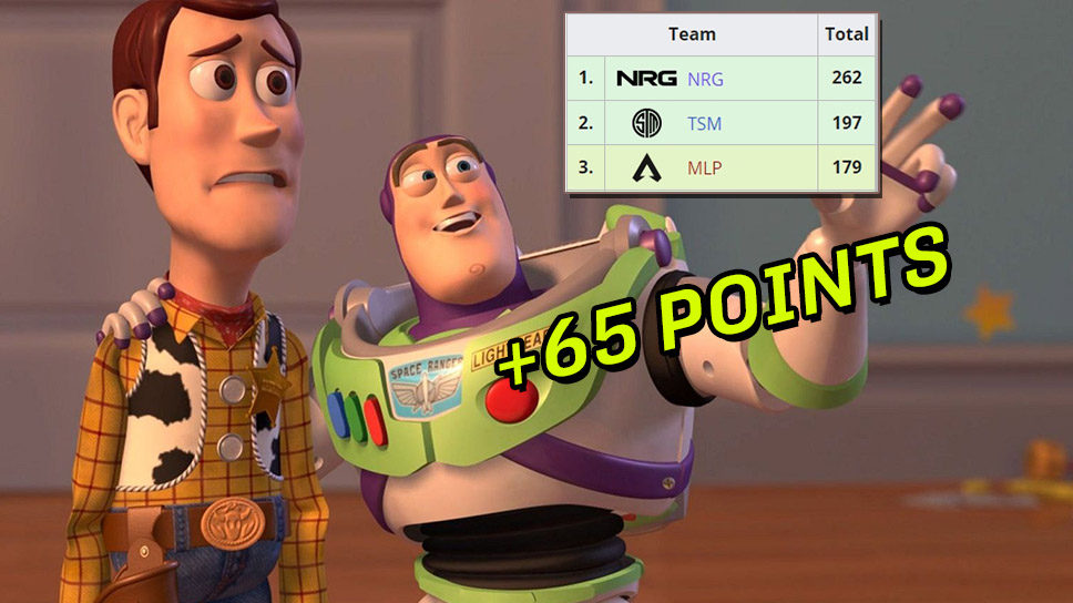 NRG end group stage with 65 point lead in ALGS Championship NA