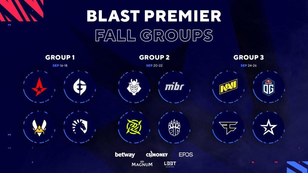 BLAST Premier Fall Groups. Three teams of four teams each.